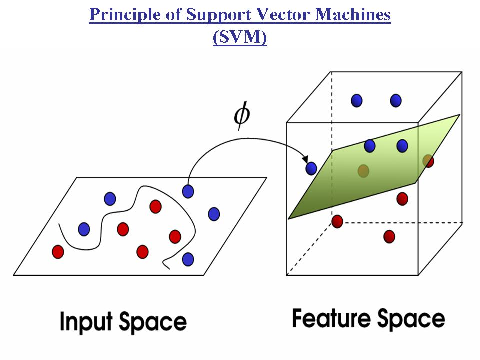 math  Rotating a Vector in 3D Space  Stack Overflow